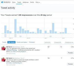 top-tweets-page